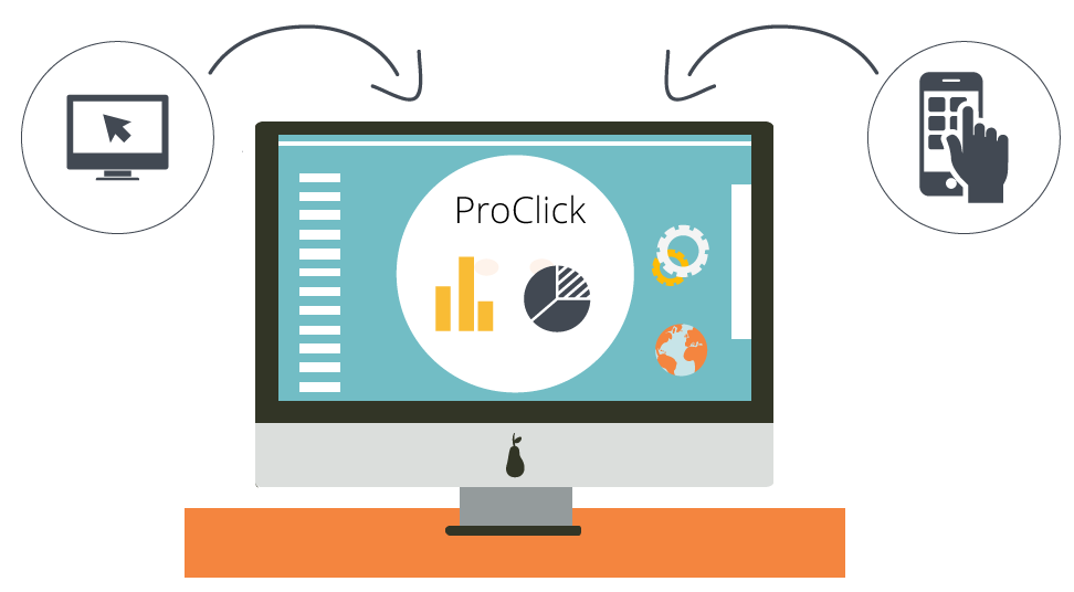 ProClick™ Call Tracking Solution